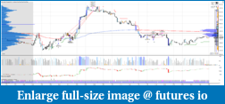 E-mini Nasdaq Volume Profile Trading Journal-07-03-2017-all-trades-1-min.png