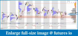 E-mini Nasdaq Volume Profile Trading Journal-08-03-2017-daily-analyses-30-min.png