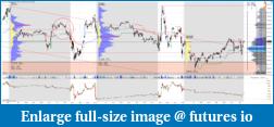 E-mini Nasdaq Volume Profile Trading Journal-08-03-2017-daily-analyses-5-min.png