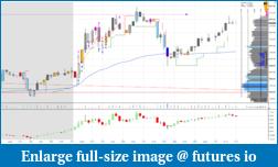 E-mini Nasdaq Volume Profile Trading Journal-08-03-2017-all-trades-5-min.png