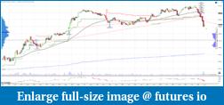 E-mini Nasdaq Volume Profile Trading Journal-08-03-2017-trades-1-2-10-sec.png