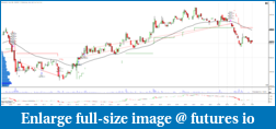 E-mini Nasdaq Volume Profile Trading Journal-08-03-2017-trades-3-4-10-sec.png