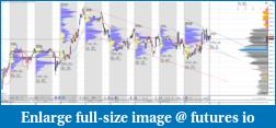 E-mini Nasdaq Volume Profile Trading Journal-09-03-2017-30-min.png