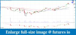 E-mini Nasdaq Volume Profile Trading Journal-09-03-2017-all-trades.png