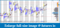 E-mini Nasdaq Volume Profile Trading Journal-10-03-2017-daily-analyses-30-min.png