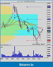 Your first trade is a nice winner. Do you keep on trading?-ninjatrader-chart.jpg