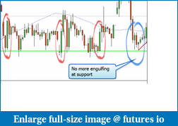 DAX futures-pa-support.png