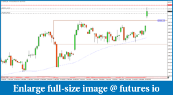 DAX futures-dax-short.png