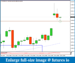 DAX futures-11update.png