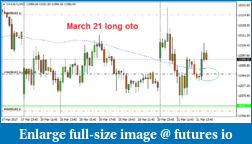 DAX futures-dax-buy-limit-set.png