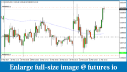 DAX futures-1dax-buy-limit-set.png
