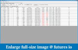 PlayingGoFish Trade Journal - Ninjatrader Automated Futures Strategy-3-21-trades.png