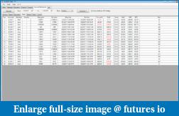 PlayingGoFish Trade Journal - Ninjatrader Automated Futures Strategy-3-22-trades.png