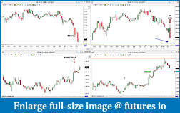 Chartsky trading room?-chartsky.jpg