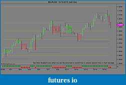 Factor of N-eurusd-10_15_2010-240-min-.jpg