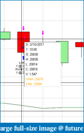 Strategy Analyzer: Profit and Entry on Same Bar Scenario-screenshot_20.png