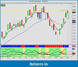 Perrys Trading Platform-6e-12-10-4-range-10_18_2010.jpg