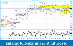 ES inflection zones-es-06-17-4500-tick-5_2_2017.jpg