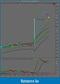 CL contract changeover-cl-12-10-22-tick-18_10_2010.jpg