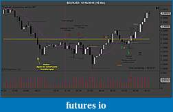 Factor of N-eurusd-10_18_2010-15-min-.jpg