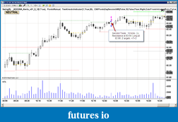 Safin's Trading Journal-cl-5-mins-100-.png