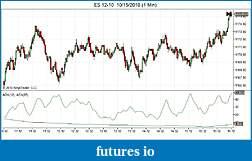 ADX color line change in DM Indicator-es-12-10-10_15_2010-1-min-.jpg