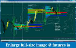 Intraday market profile-dvalueareaimage.png