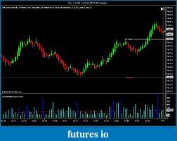 How to use volume in your trading-gc-12-09-18_09_2009-6-range-.jpg