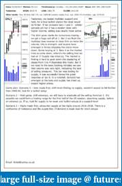 The S&P Chronicles - An Amalgamation of Wyckoff, VSA and Price Action-es010617-1.pdf
