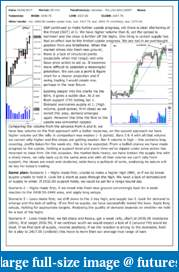 The S&P Chronicles - An Amalgamation of Wyckoff, VSA and Price Action-es050617-1.pdf