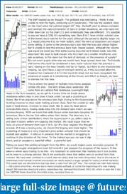 The S&P Chronicles - An Amalgamation of Wyckoff, VSA and Price Action-es060617-1.pdf