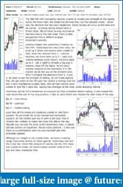 The S&P Chronicles - An Amalgamation of Wyckoff, VSA and Price Action-es070617-1.pdf