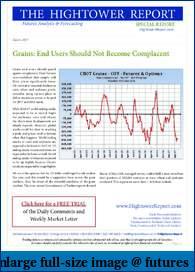 Diversified Option Selling Portfolio-grains_20170606_high.pdf
