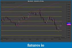 Factor of N-eurusd-10_20_2010-75-min-.jpg