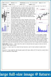 The S&P Chronicles - An Amalgamation of Wyckoff, VSA and Price Action-es140617-1.pdf