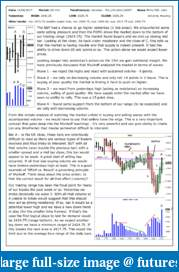 The S&P Chronicles - An Amalgamation of Wyckoff, VSA and Price Action-es150617-1.pdf