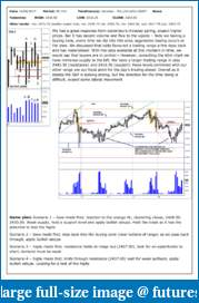 The S&P Chronicles - An Amalgamation of Wyckoff, VSA and Price Action-es160617-1.pdf