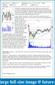 The S&P Chronicles - An Amalgamation of Wyckoff, VSA and Price Action-es190617-1.pdf