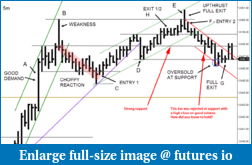 The S&P Chronicles - An Amalgamation of Wyckoff, VSA and Price Action-untitled-1.png