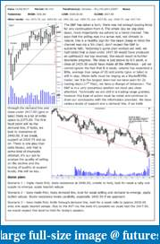 The S&P Chronicles - An Amalgamation of Wyckoff, VSA and Price Action-es210617-1.pdf
