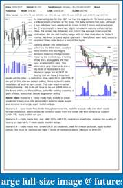 The S&P Chronicles - An Amalgamation of Wyckoff, VSA and Price Action-es220617-1.pdf