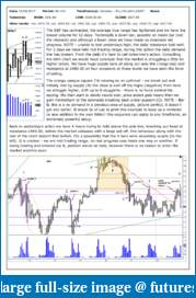 The S&P Chronicles - An Amalgamation of Wyckoff, VSA and Price Action-es230617-1.pdf