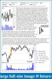 The S&P Chronicles - An Amalgamation of Wyckoff, VSA and Price Action-es260617-1.pdf