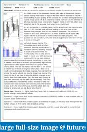 The S&P Chronicles - An Amalgamation of Wyckoff, VSA and Price Action-es280617-1.pdf