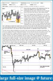 The S&P Chronicles - An Amalgamation of Wyckoff, VSA and Price Action-es050717-1.pdf