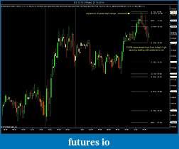 Applying Fibonacci Cluster and Confluence Zones-es-12-10-15-min-21_10_2010.jpg