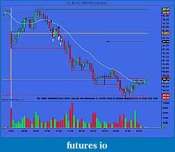 itrade2win's Trade Journal To Success-ninjatrader-chart.jpg