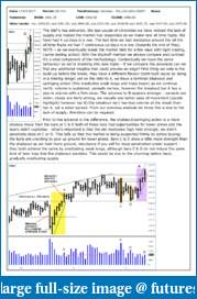 The S&P Chronicles - An Amalgamation of Wyckoff, VSA and Price Action-es170717-1.pdf
