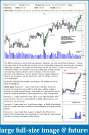 The S&P Chronicles - An Amalgamation of Wyckoff, VSA and Price Action-es200717-1.pdf