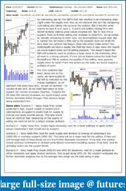 The S&P Chronicles - An Amalgamation of Wyckoff, VSA and Price Action-es210717-1.pdf